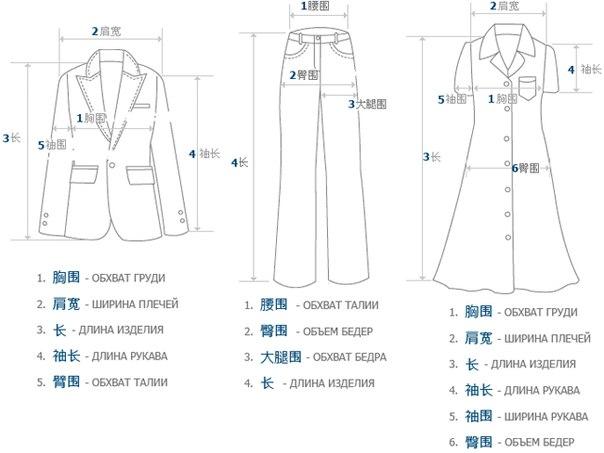 Размеры одежды на Алиэкспресс (как выбрать нужный размер, таблицы размеров женские и мужские)
