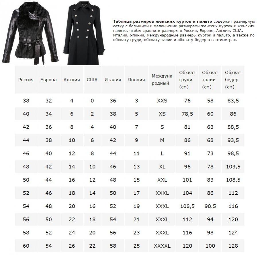 размерная таблица мужской одежды джинсы